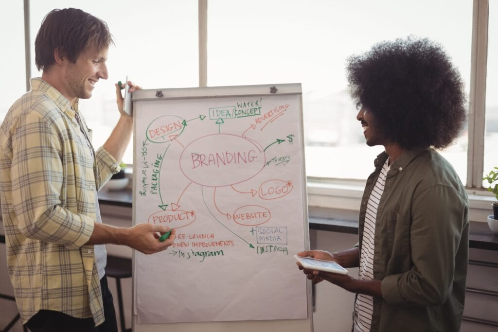 estrategia-dital-de-exito