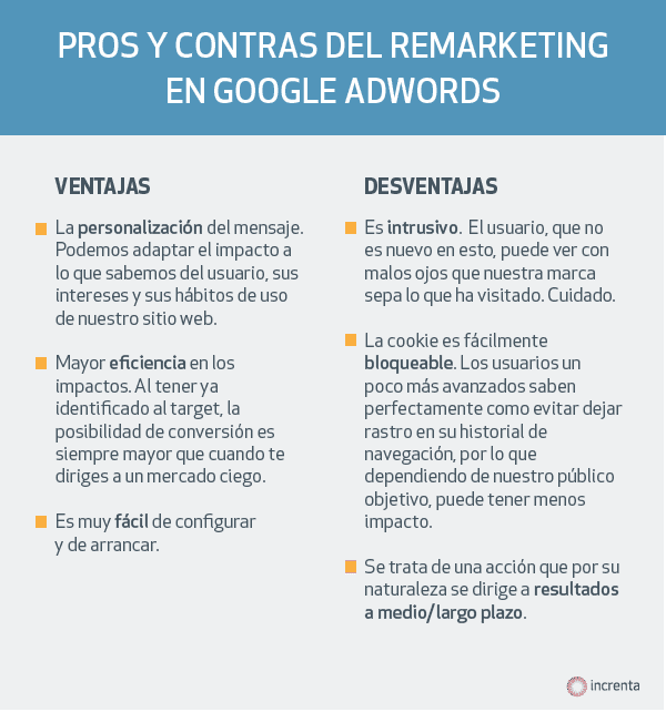 Cómo optimizar tus campañas de remarketing en Adwords_02-01