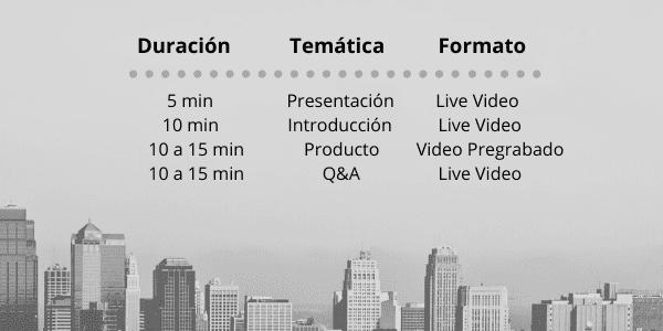 duracion-tematica-formato-eventos-digitales