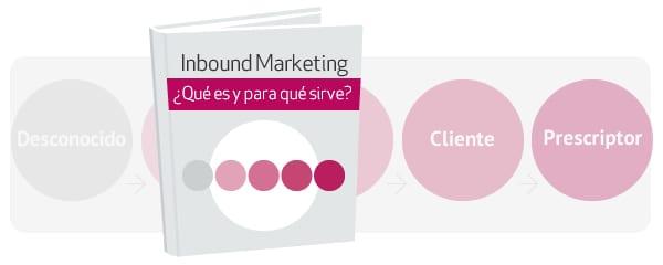 inbound-marketing1