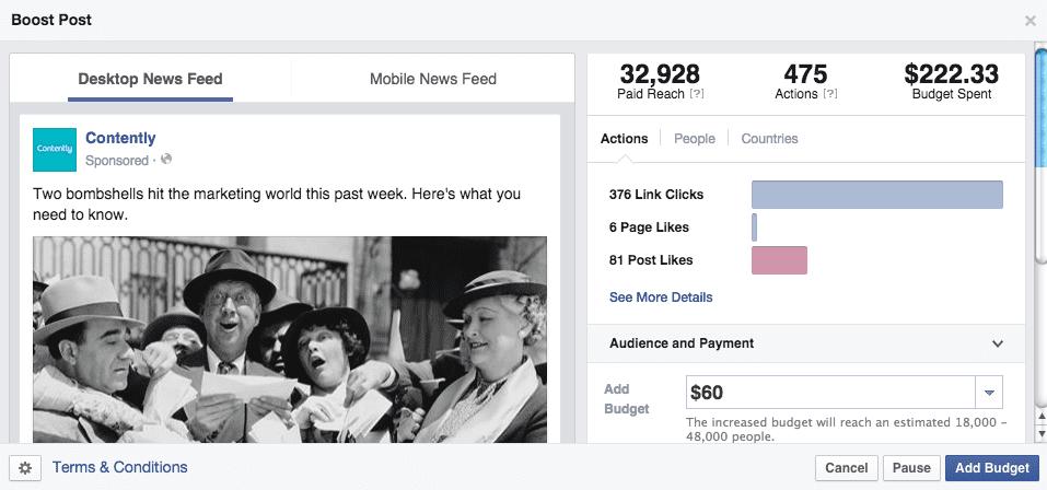 Guia Facebook Ads para directores de marketing